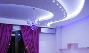 Где найти самые низкие цены на натяжные потолки в Перми?